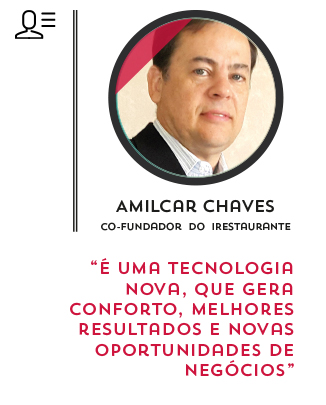 Amilcar Chaves