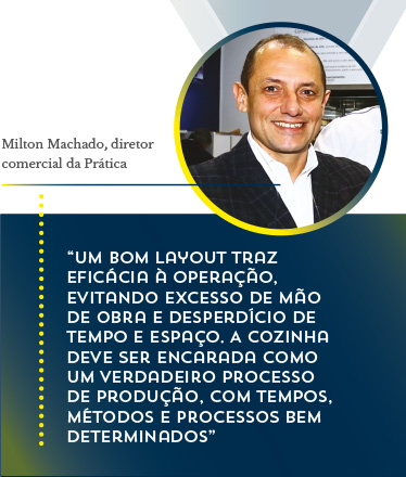 Milton Machado