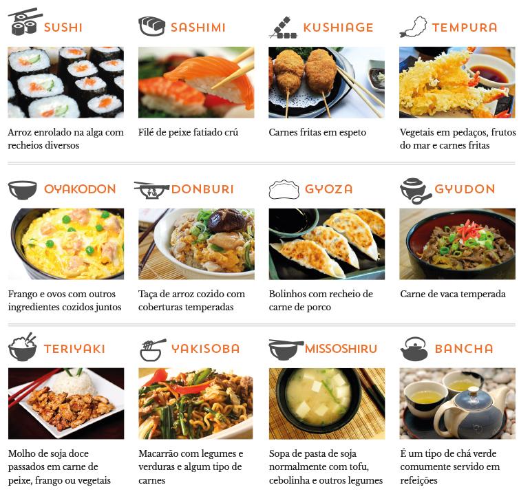 Well-known Comida Japonesa - Revista Food Magazine BK71